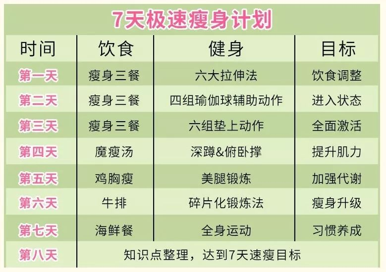 47岁台湾逆龄女神的瘦身秘技:7天居家跟吃跟练狂甩近10斤,轻松雕刻马甲线!-第18张图片-爱课啦