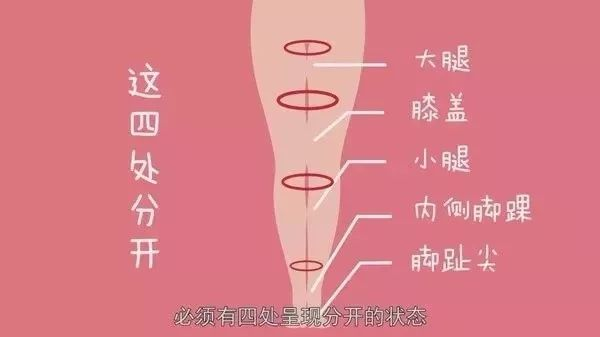 7天美腿修炼计划:矫正X型腿,快速打造细长直,完美腿型练出来!-第7张图片-爱课啦