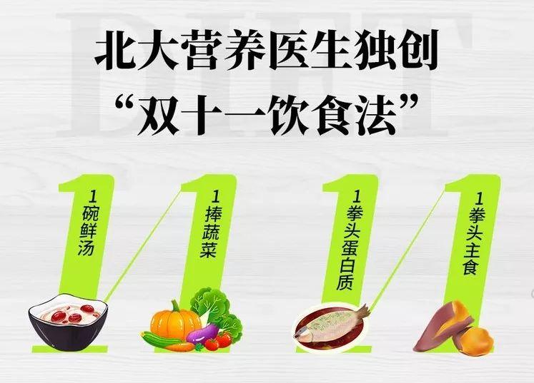 快乐吃货减肥课:北大营养医生教你不节食、不运动、三餐照吃还能瘦的健康饮食法-第11张图片-爱课啦