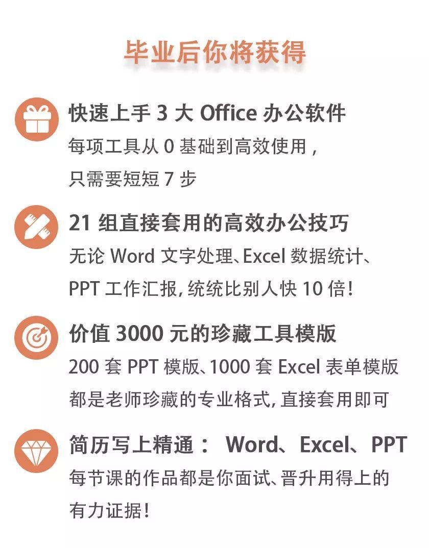 21天高效办公实战营:极速上手Word+Excel+PPT,让你的工作效率快进10倍!-第42张图片-爱课啦