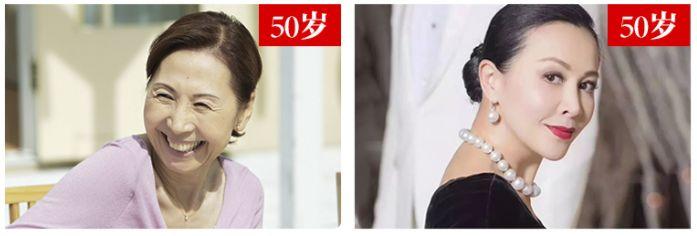 中医冻龄养颜术:重塑嫩肤/紧致抗老/滋养气血,会养的女人不怕老-第6张图片-爱课啦