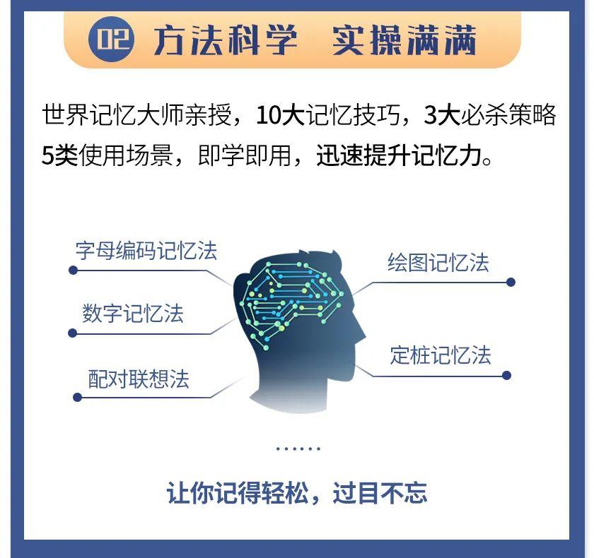 """一学就会的超实用记忆术!世界记忆大师教你最强大脑""""过目不忘""""的秘诀!-第51张图片-爱课啦"""